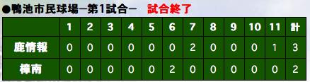 野球部ベスト4.png